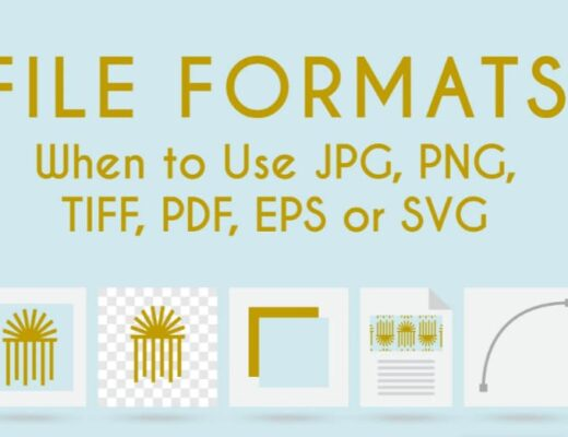 Explanation of PNG, TIFF and PDF Formats